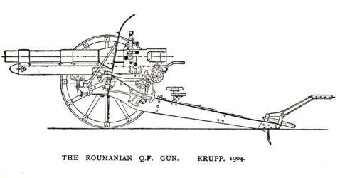 Krupp Diagram